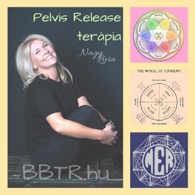 Fascia-Pelvis release
