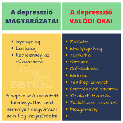 A depresszió